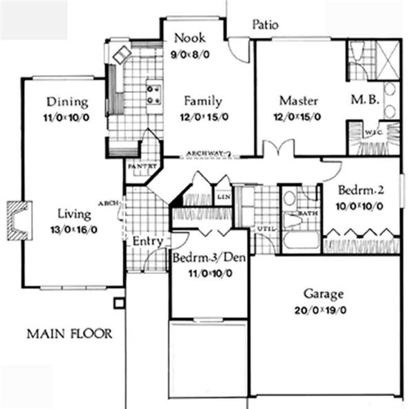 Feng Shui House Plan Layout http://www.theplancollection.com/house-plans/home-plan-2259