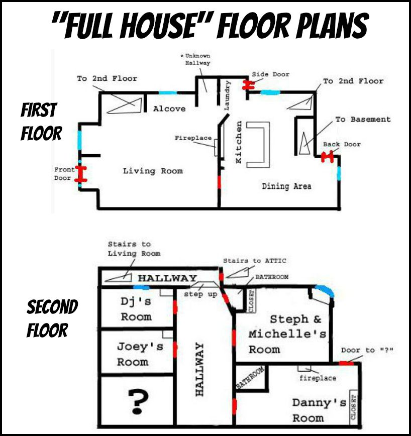 "Floor plans for TV's ""Full House"" home"