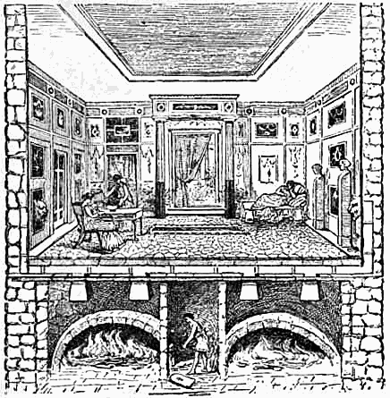 Hypocaust in ancient Rome
