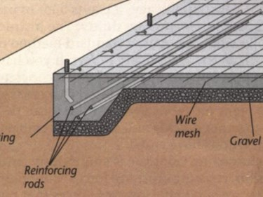 Illustration of the components of a slab foundation.