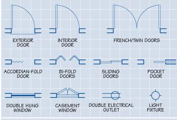 A digram showing a key to the different style of doors in a home and how they are show on blueprints.