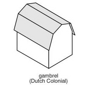 Gambrel, or barn, roof