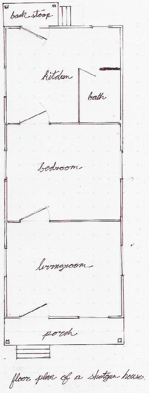 Floor plan of a traditional shotgun house