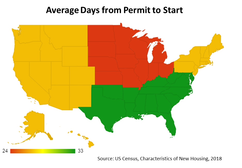 Average number of days from permit to start of single-family home by region