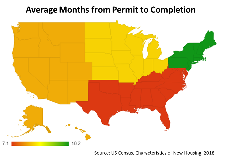Average months from authorization/permit to completion of a single-family home by region in US