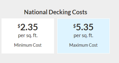 National costs to install decking