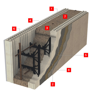 icf construction why you should care about it for your new house plan rh theplancollection com Wall Anchors for Sheetrock Walls ICF Form Pricing